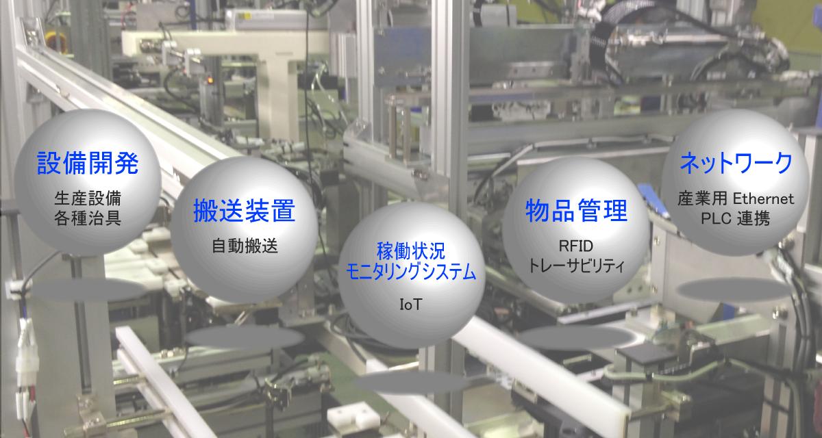 工場工程関連開発